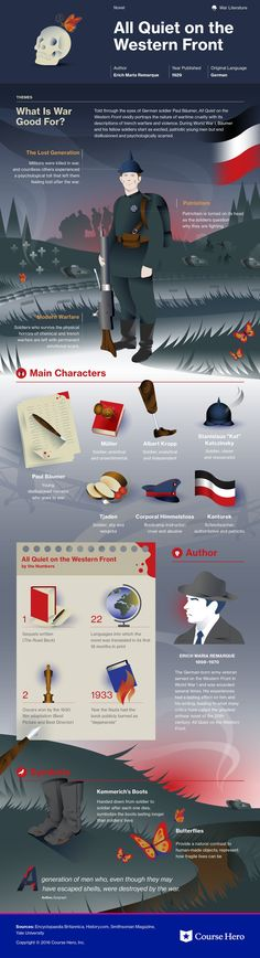 All Quiet on the Western Front infographic