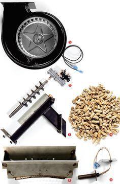 How+to+Install+a+Wood+Pellet+Stove - PopularMechanics.com