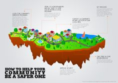 An illustrated description on how one can help make his or her community safer.