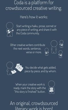 New iOS creative writing app Coda helps those suffering from writers block get inspiration and help on input on whatever you're writing from their friends and the Coda community.
