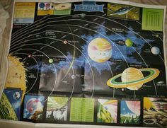 Vintage Poster Universe Map of Outer Space Rand McNally Co Copyright 1958 Retro Poster, Vintage Posters, American Space, Space Exploration, Outer Space, Universe, Map, Explore, Painting