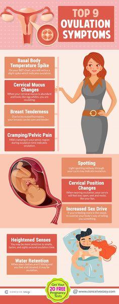 Ovulation Symptoms: 9 Signs of Ovulation. Pregnancy Symptoms After Ovulation Day By Day Ovulation Signs, Ovulation Symptoms, Implantation Symptoms, Early Pregnancy Signs, Pregnancy Info, Fertility Diet, Fertility Help, Fertility Medications, Natural Fertility