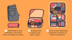 When it comes to flying, nobody wants to pay excess baggage fees. Unfortunately, fitting everything into one or two suitcases can be difficult; especially...