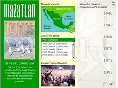 Serie del Caribe 2005 (Malofiej 2006) – by Nicolas Ramallo