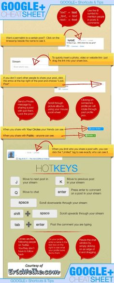 google plus cheat sheet