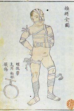 Bandage instructions from medical encyclopedia, 1813. Anatomy illustrations from Edo-period Japan  