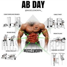 Core to the max brings out the Ab definition and makes the muscles pop #virileman5