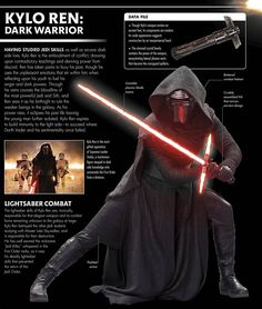 Star Wars: The Force Awakens Visual Dictionary - Kylo Ren
