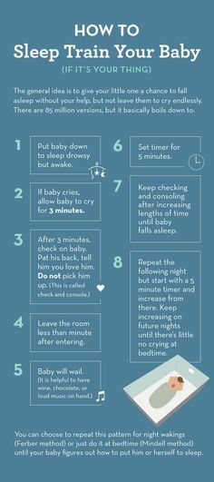 A step-by-step guide for sleep training your baby or toddler base on dozens of newborn sleep book methods.