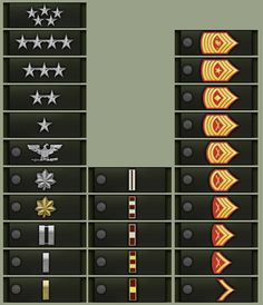 U.S. Marine Military Ranks, my Bbz is SSgt