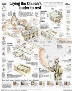 Illustrated infographics with traditional mediums drawing and watercolor on history