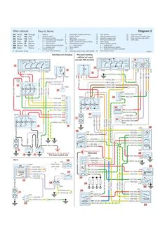 peugeot 206 radio wiring diagram ms project help self contained rh pinterest com peugeot 206 radio wiring harness peugeot 206 audio wiring diagram