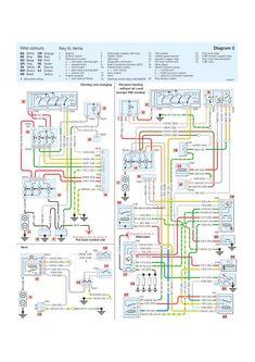 Beautiful Peugeot 206 Radio Wiring Diagram Photos