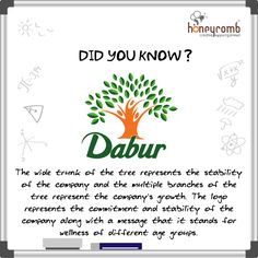 Hidden meaning of Dabur's Logo Digital Marketing Strategy, Digital Marketing Services, Web Design, Logo Design, Communication Design, Design Agency, Meant To Be, David