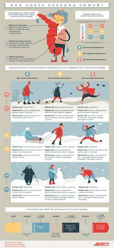Как одеть ребёнка зимой? Инфографика | Инфографика | Аргументы и Факты