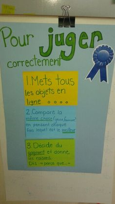 Unité 3: Texte d'opinion Juger une collection Success Criteria, Learning Goals, Cloche, Reading Workshop, Module, Teaching French, Grade 3, Social Studies, Literacy
