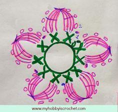 My Hobby Is Crochet: 5 Petals Cluster Flower- Free Pattern with Phototutorial and Chart Crochet Scarf Diagram, Irish Crochet Patterns, Crochet Motifs, Crochet Chart, Knitting Patterns Free, Crochet Stitches, Free Pattern, Flower Motif, Flower Chart
