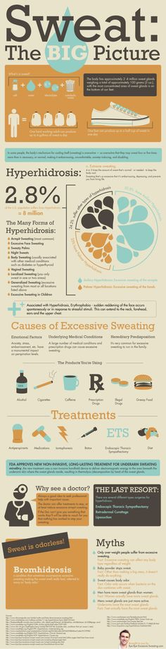 GREAT BEFOR WEDDING SO YOU DONT SWEAT! Hyperhidrosis is excessive sweating that occurs mainly in the arm pit area. Botox can be injected and block the sweat glands-stopping hyperhidrosis in it's tracks and lasts months. Information Design, Information Graphics, Visualisation, Data Visualization, Excessive Sweating Causes, Retro Color Palette, Mommy Workout, Big Picture, Tips