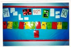 Ideas to inspire the creation of bulletin boards and wall decorations for the high school English classroom. High School Organization, High School English, English Classroom, Classroom Decor, Bulletin Boards, Videos, Wall Decor, Education, Fun