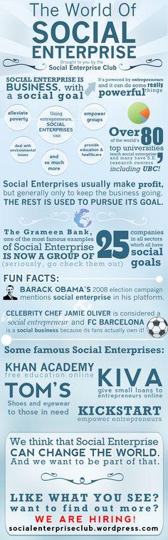 The world of Social Enterprise https://www.facebook.com/instituteofsocialentrepreneurship                                                                                                                                                                                 More