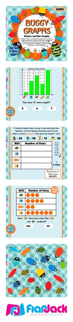 ($) Buggy Graphs SMART BOARD Game - Interpret and complete bar graphs and picture graphs in this fun, bug-filled SMART BOARD game. This self-checking Smart Board game is based on the 3rd grade common core standard 3.MD.B.3.