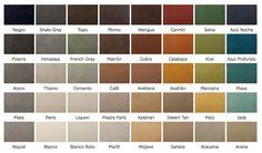 gesHAB_ Gestión del Habitat Interiorismo: Diferencias entre el cemento pulido y el microcemento
