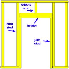 transfer weight when removing a stud on a load bearing wall