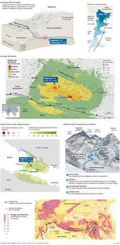 Mapa del terremoto Nepal de magnitud 7,8