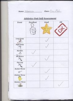 Varying the assessment that we use in physical education is critical to ensure that our students have multiple means of showing their conceptual understanding of what is being covered in a PE unit.