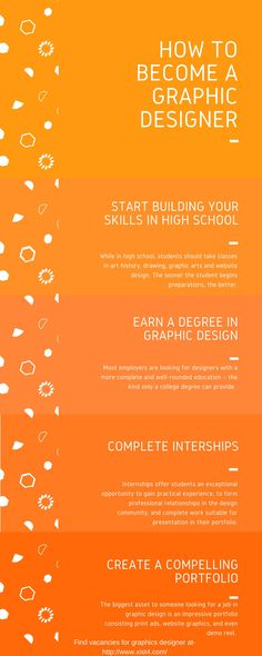 How to become a graphics designer?