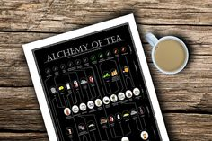 An infographic beautifully maps out 15 traditional tea recipes from around the world, paying homage to the 4,000-year-old beverage.