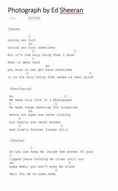 Photograph by Ed Sheeran Chords For guitar ir ukulele Ukulele Songs Beginner, Easy Guitar Songs, Uke Songs, Piano Songs, Guitar Chords And Lyrics, Guitar Sheet Music, Ukulele Chords Easy, Acoustic Guitar, Ukulele Songs