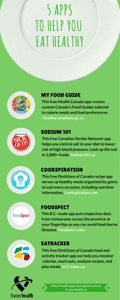 5 apps to help you eat healthier. Tools to track food, recipes and restaurant info.