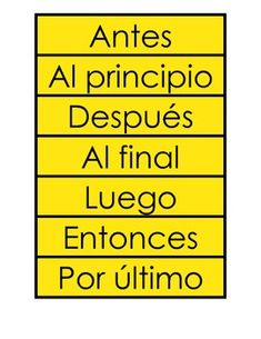 Sequence words phrases in Spanish. Repinned by http://www.Basic-Spanish-Words.com/