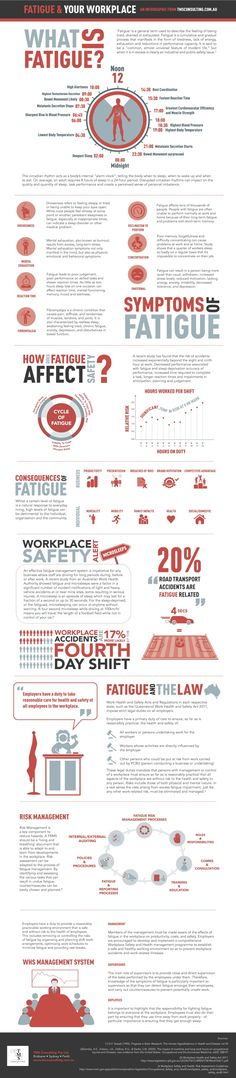 Fatigue and Your Workplace (infographic)