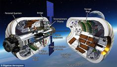 The design was evolved from NASA's TransHab habitat concept. The B330 will have 330 cubic meters (12,000 cu/ft) of internal space. The craft will support zero-gravity research including scientific missions, manufacturing processes, a destination for space tourism and a craft for missions destined for the Moon and Mars.