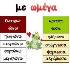 Greek Language, Speech And Language, School Hacks, Infant Activities, Special Education, Elementary Schools, Grammar, Teaching Resources, Therapy