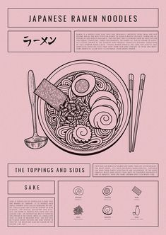 Trendy typography poster with illustrations depicting the Japanese dish Ramen. The print runs in a dull pink color where the black font and illustrations create cool contrasts. The background has a graininess that provides more depth to the motif. Portfolio Graphic Design, Graphic Design Layouts, Graphic Design Posters, Graphic Design Typography, Graphic Design Inspiration, Design Art, Logo Design, Food Graphic Design, Japanese Typography