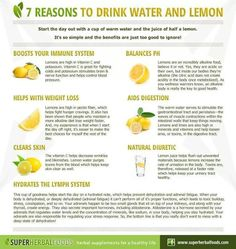 Drink Hot Lemon Water