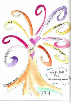 This is Key to Loving Your Style: To have lots of style you need to love yourself. Or better yet, you need to ADORE yourself! Why? Self-love Tree by Christine Arylo.