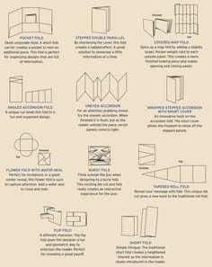 Brochure Folds, Brochure Design, Flyer Design, Layout Print, Layout Design, Print Design, Up Book, Book Art, Cv Inspiration