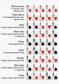 Играть в покер на картах казино х сом