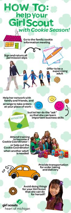 There are SO many ways that you can help your Girl Scout have a successful Cookie Season!