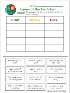 Layers of the Earth Cut and Paste   Most students know that the Earth has three layers- the crust mantle and core but how many characteristics do they really know? Why not find out with this fun cut and paste activity where they cut out the characteristics and glue it in the correct column?  You can grab this freebie here on my blog.   Happy Teaching!  2 - 4 science The Owl Teacher