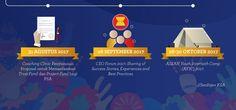 Kementerian Luar Negeri Indonesia - 50 Tahun ASEAN: Membumikan ASEAN, Kemlu Rangkul Masyarakat