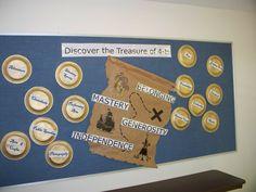treasure island bulletin board- preschool