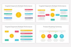 Product Roadmap Keynote Presentation Template | Nulivo Market Presentation Templates, Keynote, Marketing