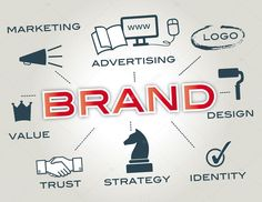 Top 5 Best Branding Courses Online, Training & Tutorial Discover the most effective business branding techniques and also methods from premier Udemy teachers. Business Goals, Business Branding, Www Logo, Branding Course, Marketing Communications, Image Sharing, Web Development, Digital Marketing, Branding Design