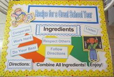 Recipe for a great school year - bulletin board