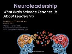 Neuroleadership What Brain Science Teaches Us About Leadership Presented to OD Network WNY May 15, 2014 Matilda Lorenzo, S...